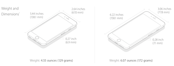 iPhone 6 and iPhone 6 Plus Size Comparison