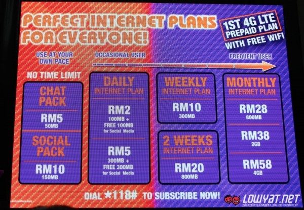 Celcom Internet of Xpax Prepaid Data Plan