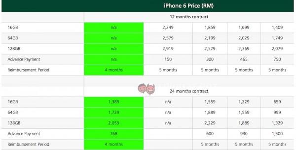 Maxis-iPhone-6-Price-new
