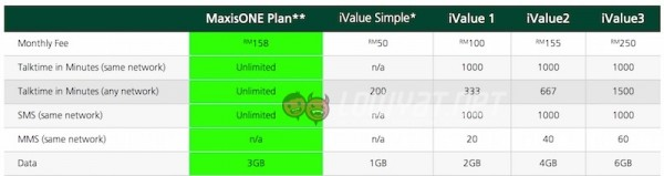 Maxis-iValue-Plans-for-iPhone-6-and-iPhone-6-Plus-new02
