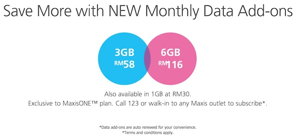 MaxisONE New Monthly Data Add On