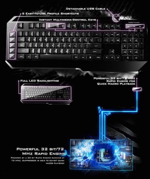 Suppressor Keyboard Storekini