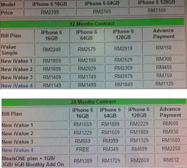 iphone-6-maxis-leak-bundle-rrp