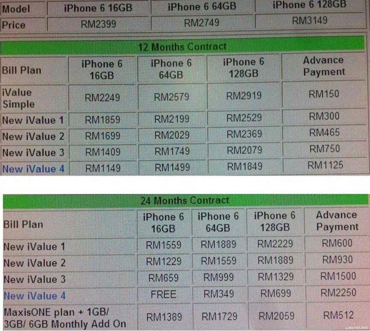 Top 10 Punto Medio Noticias | Iphone 6 16gb Used Price In Dubai