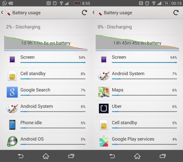 sony-xperia-z3-battery-life