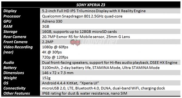 sony-xperia-z3-specs