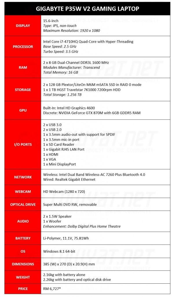 Gigabyte P35W v2 Gaming Laptop Specifications