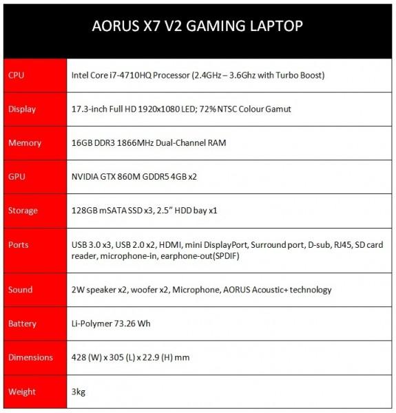 Aorus-X7-V2-Specs-2