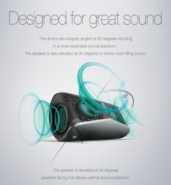 Logitech X300 Designed for great sound