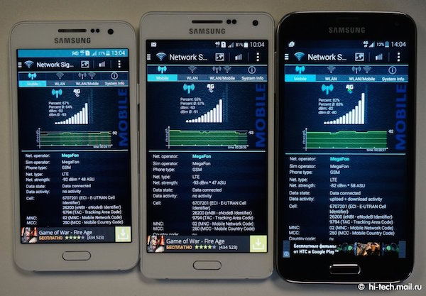 Poor Reception on Samsung Galaxy A3 and A5