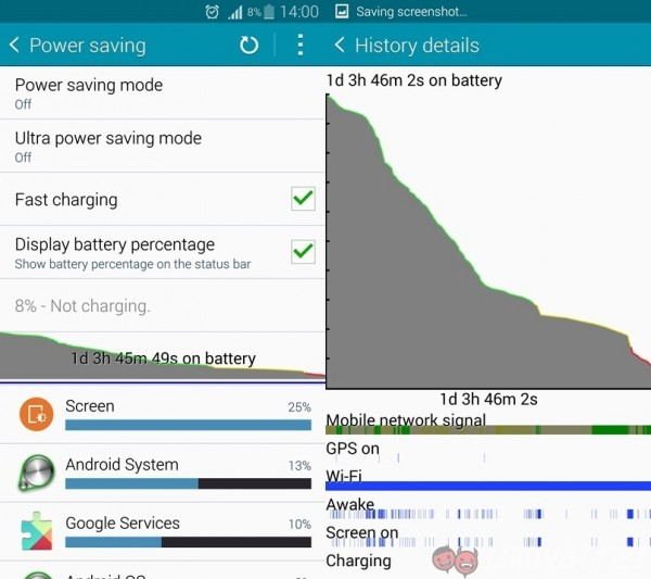 samsung-galaxy-note-4-battery-life