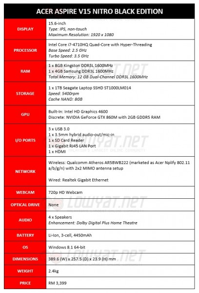 Acer Aspire V15 Nitro Black Edition Specs