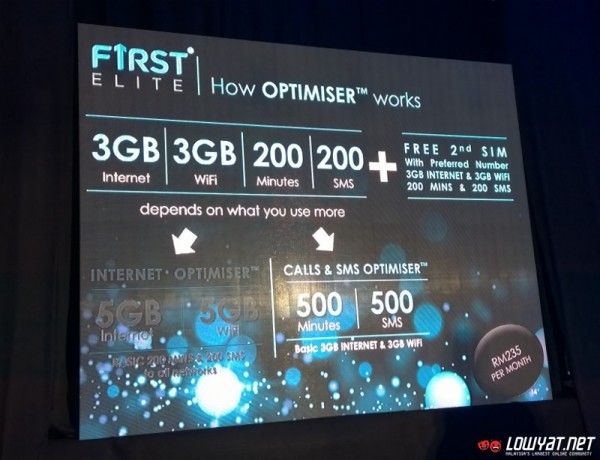 First by Celcom Postpaid Plans Launch 10