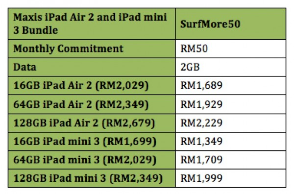 Maxis iPad Air 2 and iPad mini 3 Plans