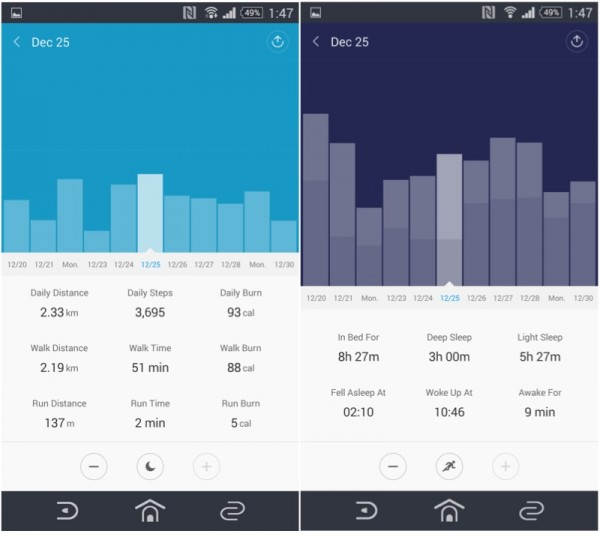 Mi Band App Activities for Previous Days