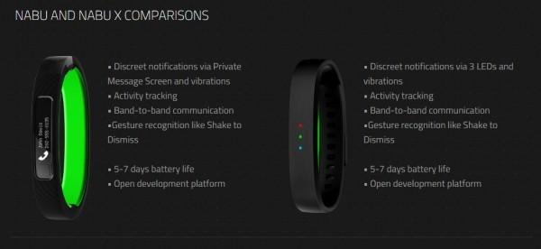 CES 2015: Razer Launches Nabu X, Its Entry Level Smartband ...