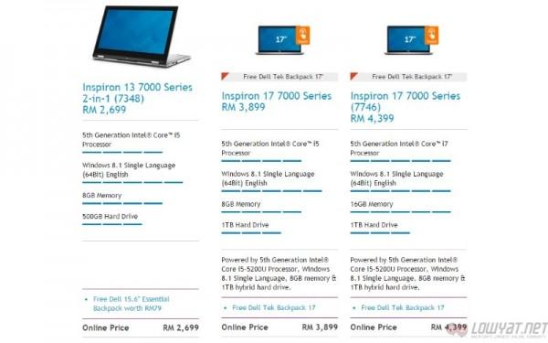 5th Generation Intel Core Processors at Dell Malaysia