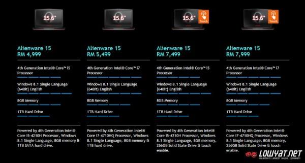 2015 Alienware 15 Price Malaysia