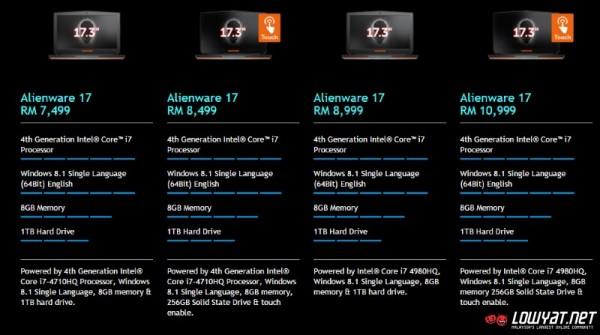 2015 Alienware 17 Price Malaysia