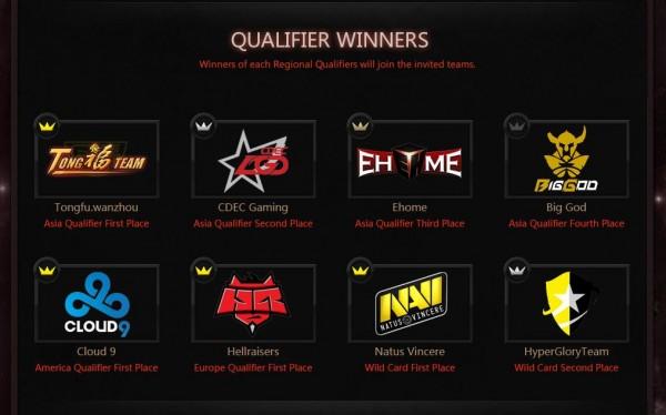 DAC Qualifiers