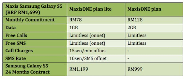 Maxis Samsung Galaxy S5