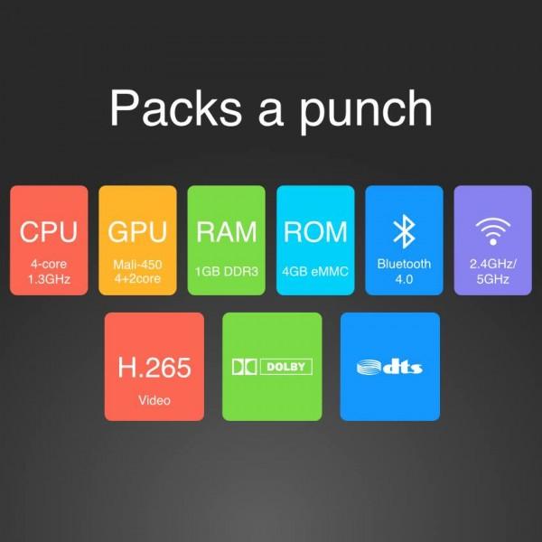 Mi Box Mini Packs a Punch