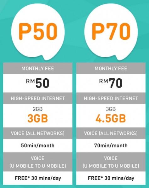 New U Mobile Postpaid Plans 2015