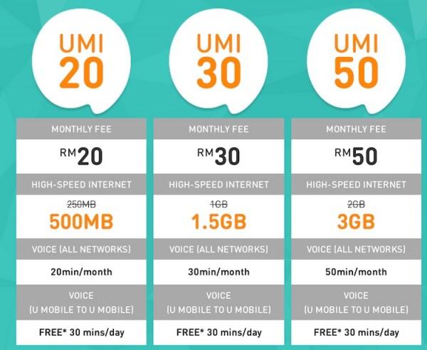 U Mobile New UMI Plans 2015