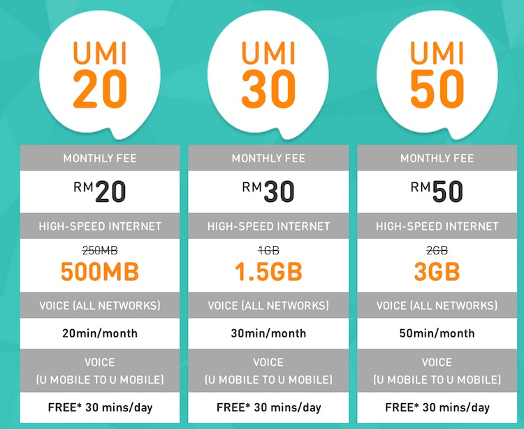 U Mobile Announces New #GetClever Prepaid and Postpaid ...