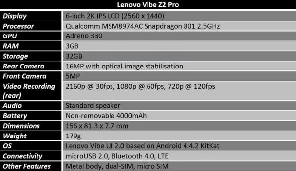 lenovo-vibe-z2-pro-specs-2