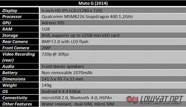 moto-g-2014-specs-1