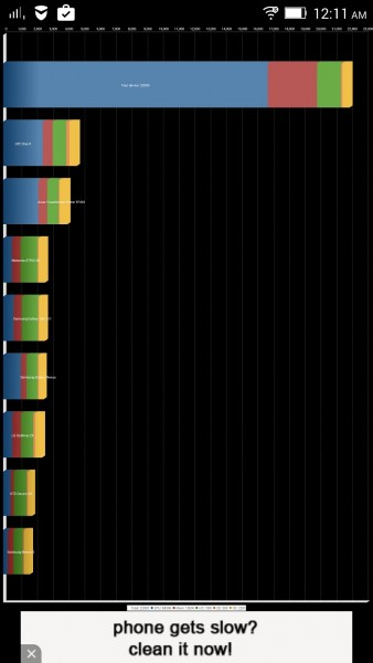quadrant-benchmark-z2-pro-1