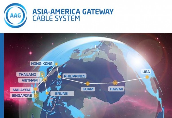 Asia-America Gateway Submarine Cable System