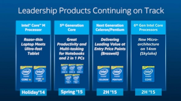 Intel Roadmap, Nov 2014