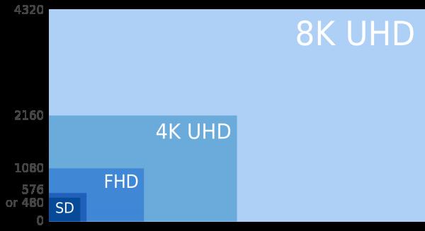 8K-reso-comparison-1