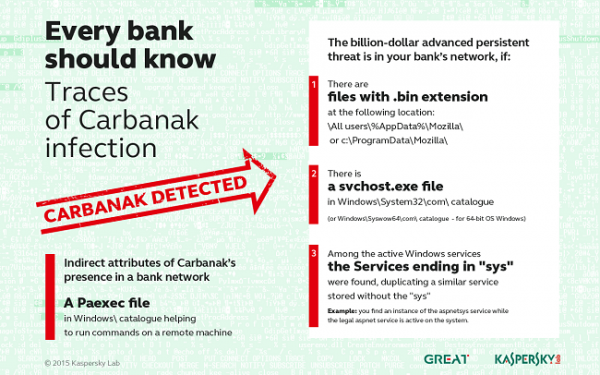 Carbanak 1
