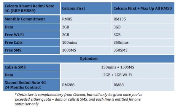 Celcom Xiaomi Redmi Note 4G