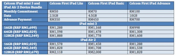 Celcom iPad Air 2 and iPad mini 3 Bundle