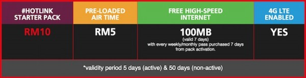 New Hotlink Starter Pack with Free 100MB Data
