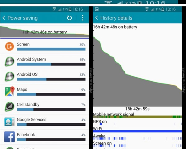 Note Edge Batery Life Normal Usage