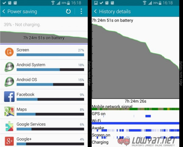 Note Edge Battery Life Heavy Usage
