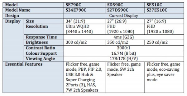 Samsung Curved Monitor Specs
