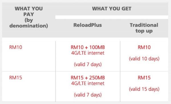 What is hotlink reloadplus