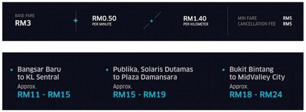 uberblack-price-increase-6