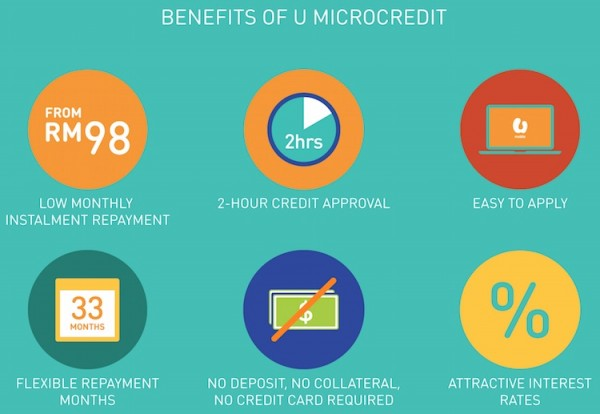 Benefits of U MicroCredit