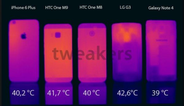 HTC One M9 Does Not Overheat