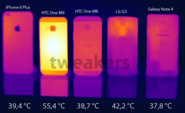 HTC One M9 overheats