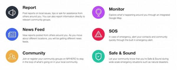 MyHero app features