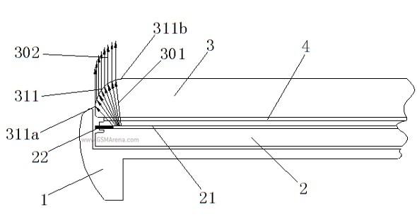 Oppo Bezel Patent