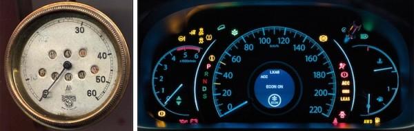 Ustwo Speedometer Comparison